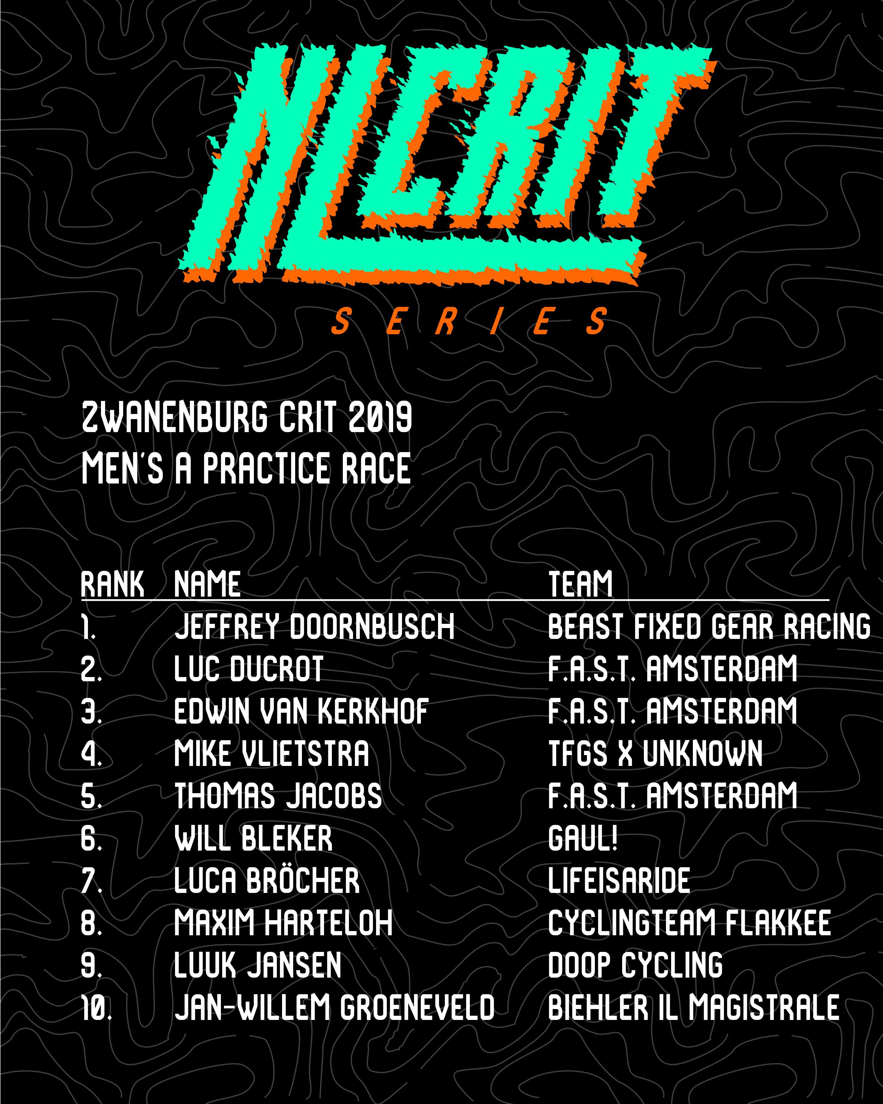MAY 12: Zwanenburg Crit – NL Crit Series